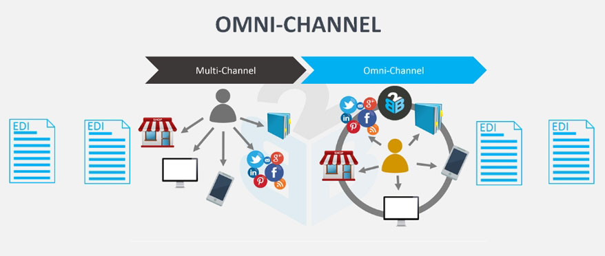 Let's move towards omni-channel logistics solutions