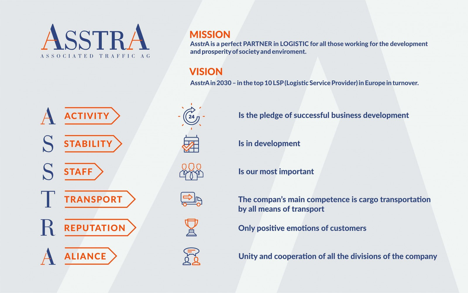 AsstrA: mission and vision