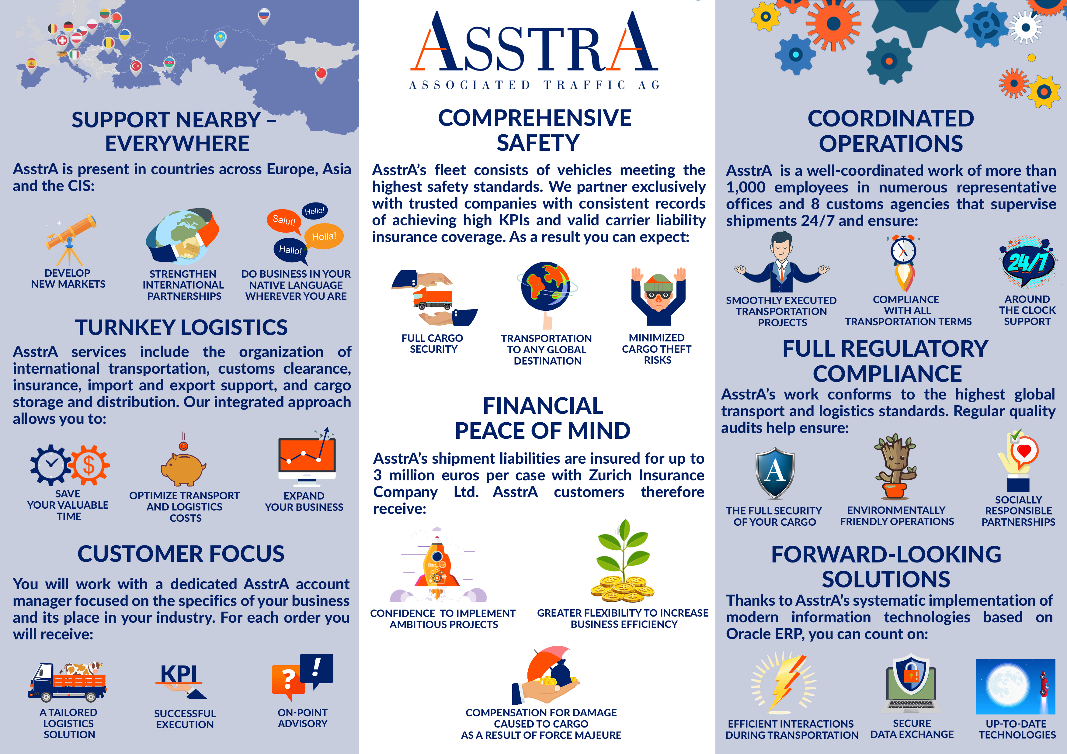 AsstrA - advantages